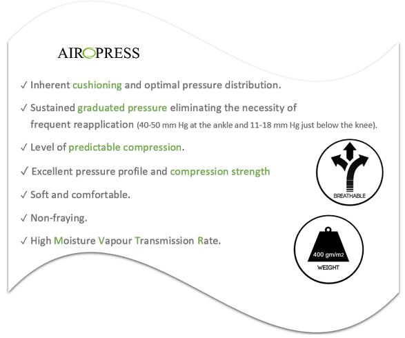 Airopress Benefits