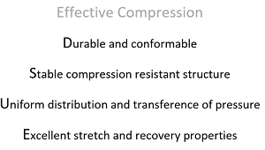 Effective Compression