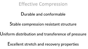 Effective Compression